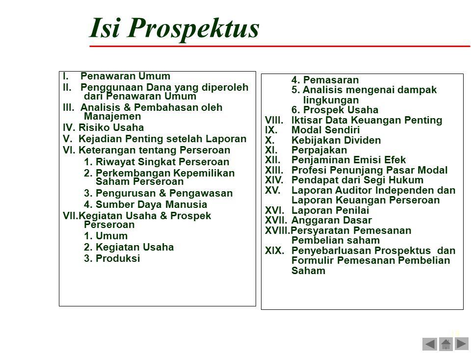 Isi Prospektus I. Penawaran Umum 4. Pemasaran