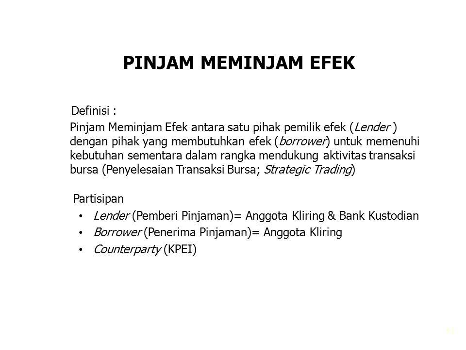 PINJAM MEMINJAM EFEK Definisi :