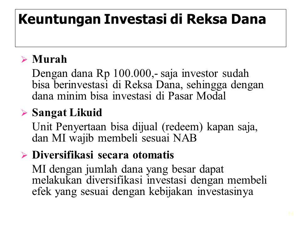 Keuntungan Investasi di Reksa Dana