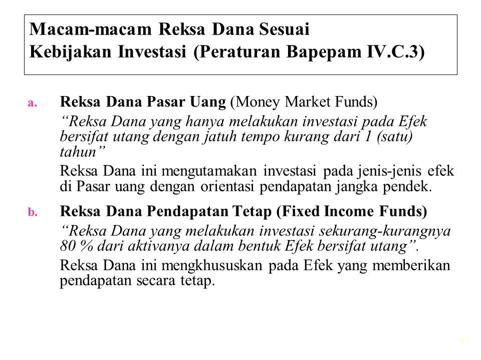 Macam-macam Reksa Dana Sesuai Kebijakan Investasi (Peraturan Bapepam IV.C.3)