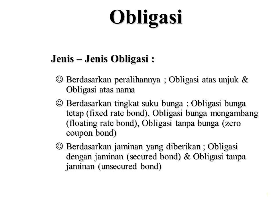 Obligasi Jenis – Jenis Obligasi :