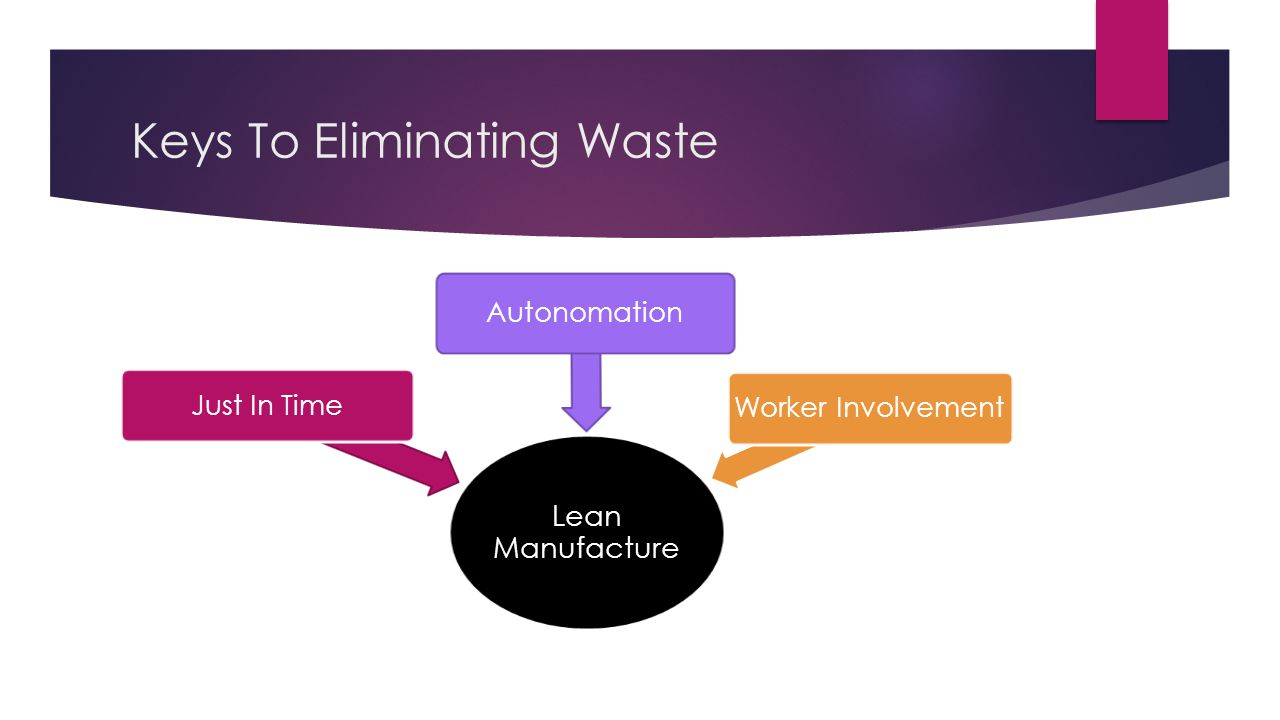 Keys To Eliminating Waste