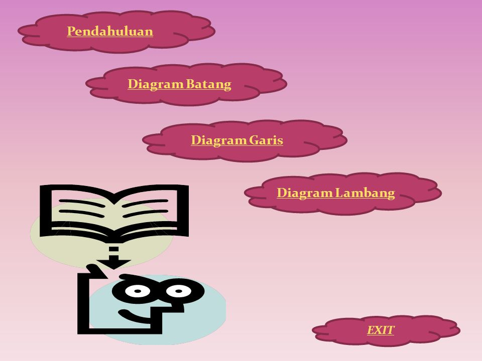 Penyajian data dalam statistika ppt download pendahuluan diagram batang diagram garis diagram lambang ccuart Image collections