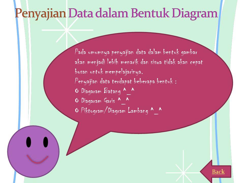 Penyajian Data dalam Bentuk Diagram