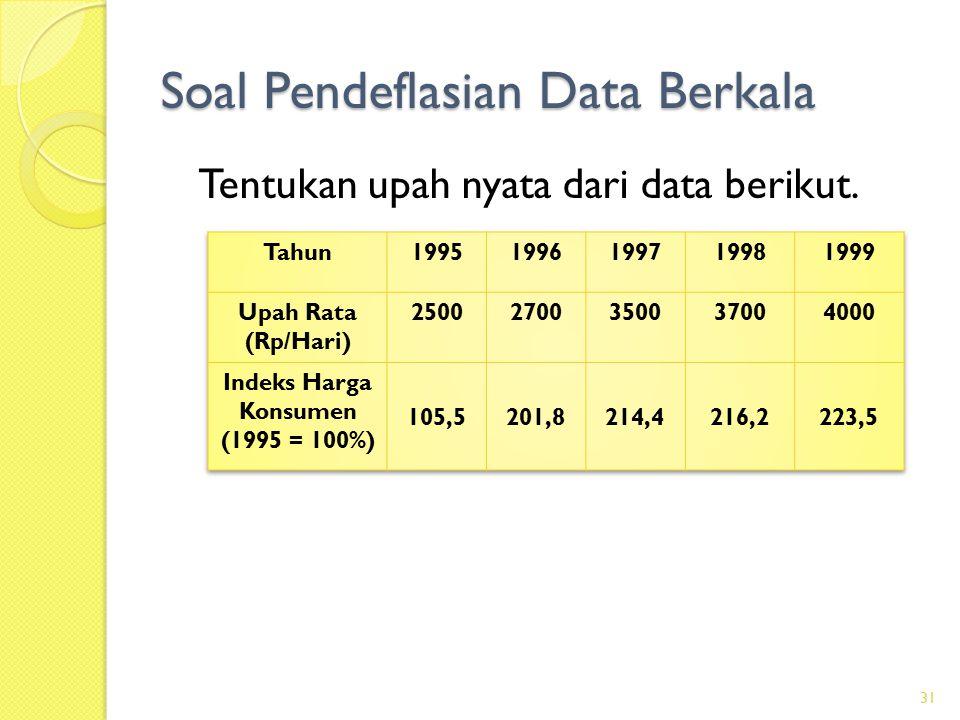 Soal Pendeflasian Data Berkala