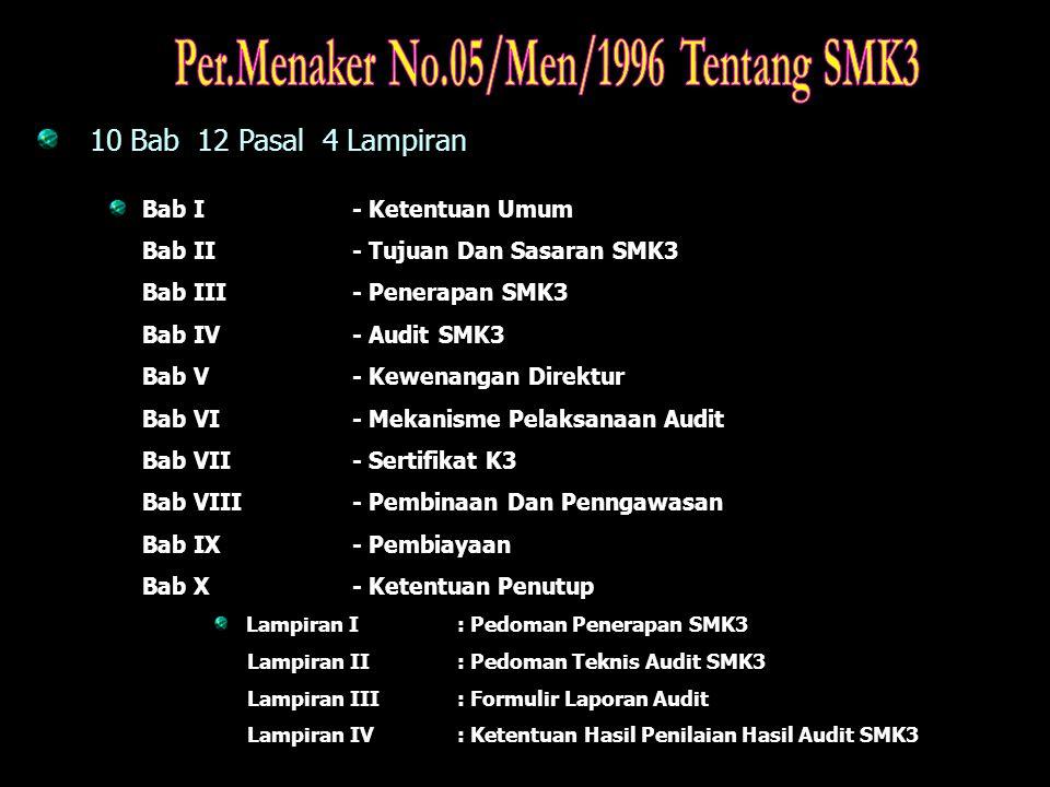 Per.Menaker No.05/Men/1996 Tentang SMK3