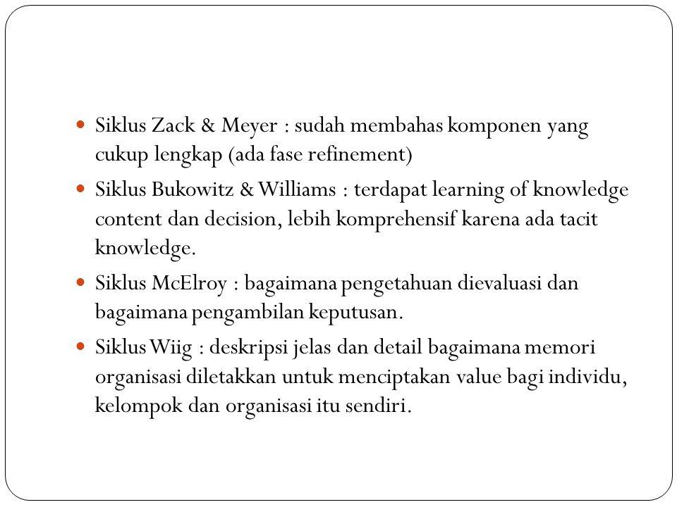 Siklus Zack & Meyer : sudah membahas komponen yang cukup lengkap (ada fase refinement)