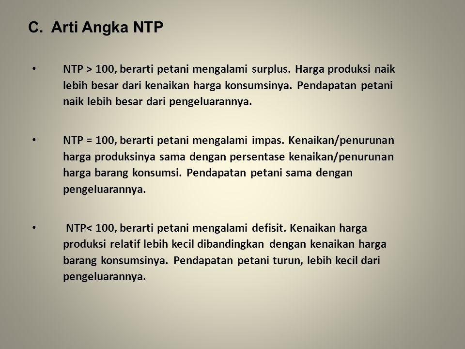Arti Angka NTP