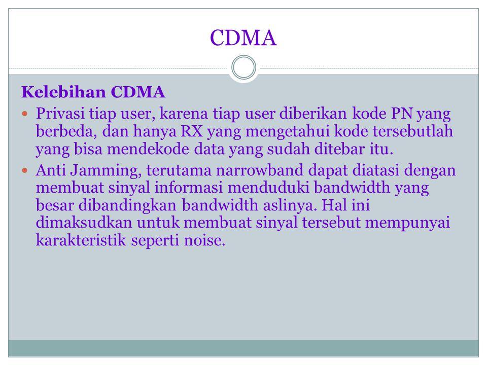 CDMA Kelebihan CDMA.