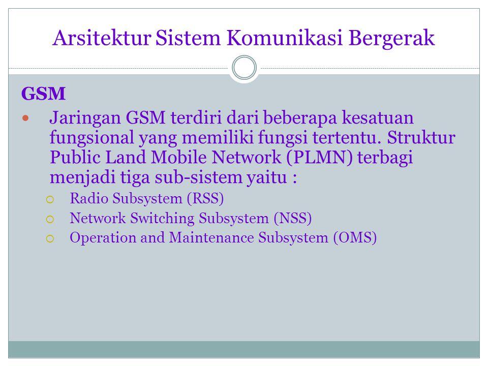Arsitektur Sistem Komunikasi Bergerak