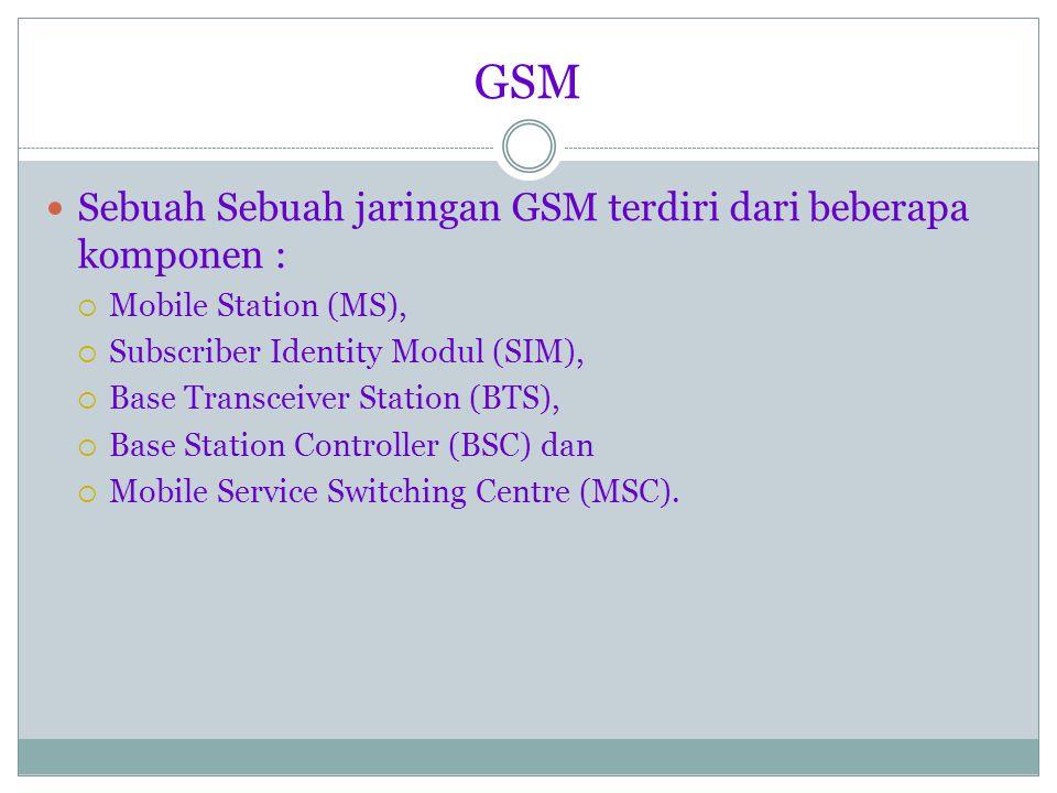GSM Sebuah Sebuah jaringan GSM terdiri dari beberapa komponen :