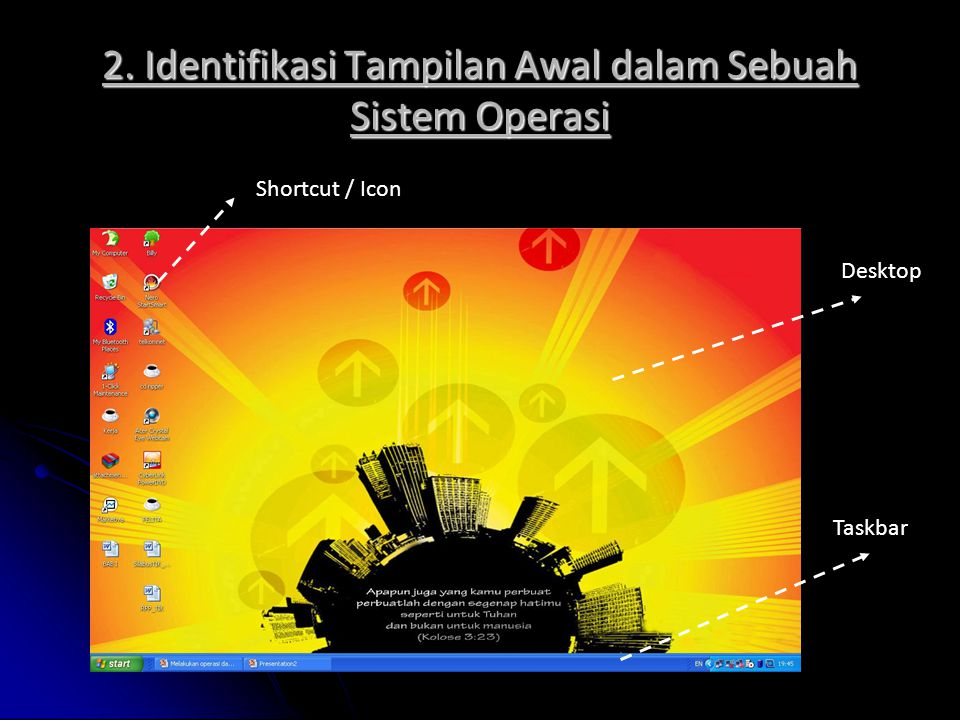 2. Identifikasi Tampilan Awal dalam Sebuah Sistem Operasi