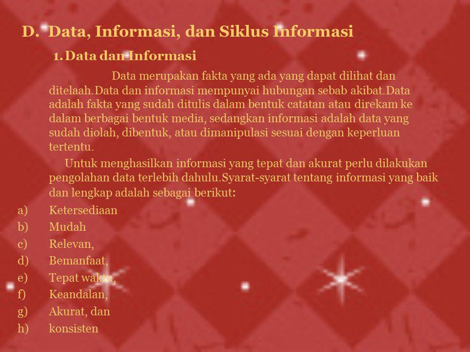 D. Data, Informasi, dan Siklus Informasi