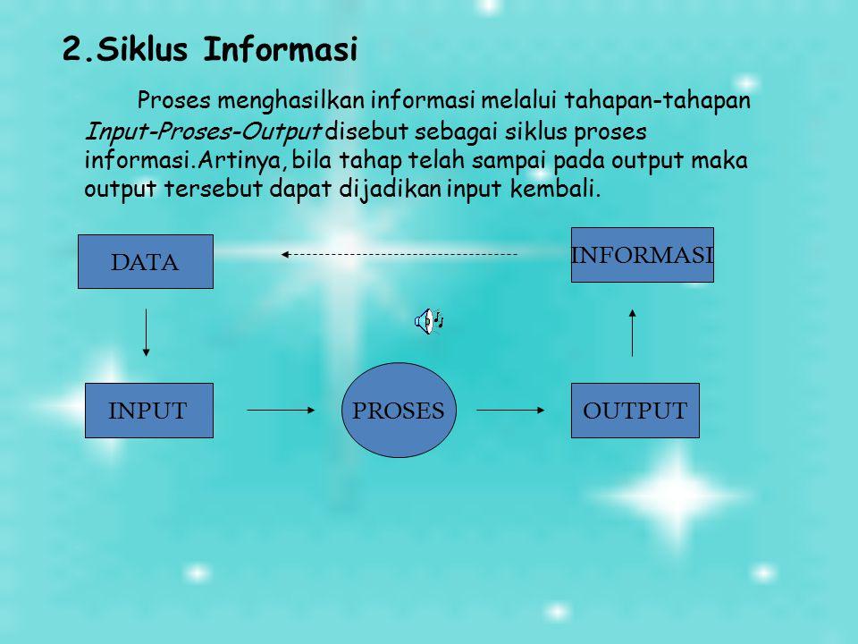 2.Siklus Informasi Proses menghasilkan informasi melalui tahapan-tahapan Input-Proses-Output disebut sebagai siklus proses informasi.Artinya, bila tahap telah sampai pada output maka output tersebut dapat dijadikan input kembali.
