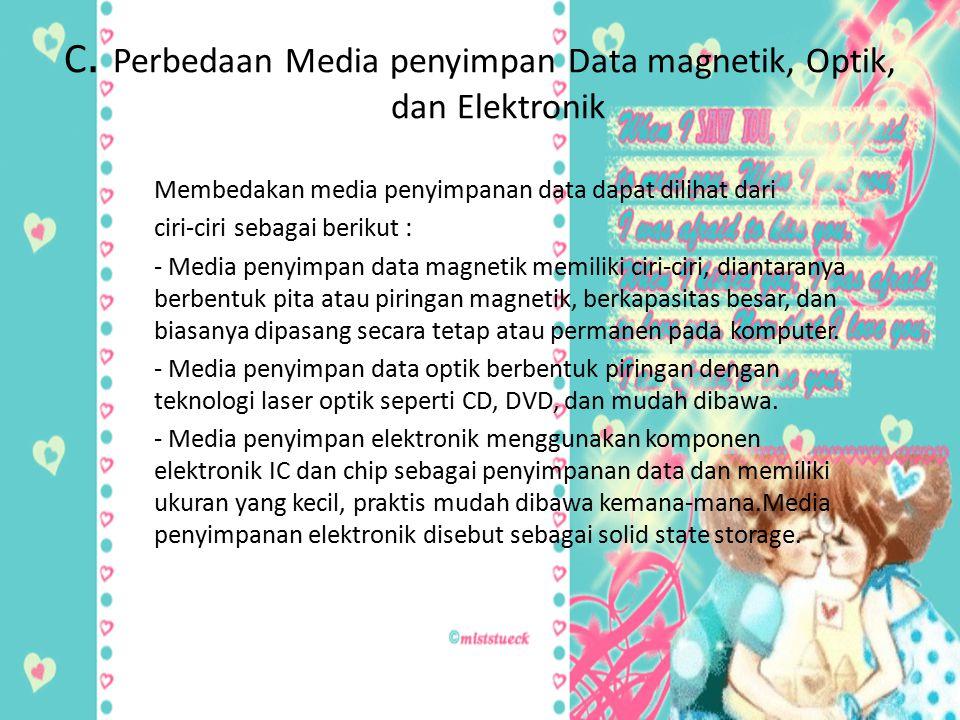 C. Perbedaan Media penyimpan Data magnetik, Optik, dan Elektronik