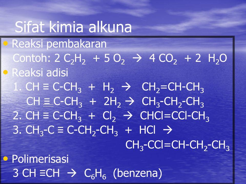 Sifat kimia alkuna Reaksi pembakaran