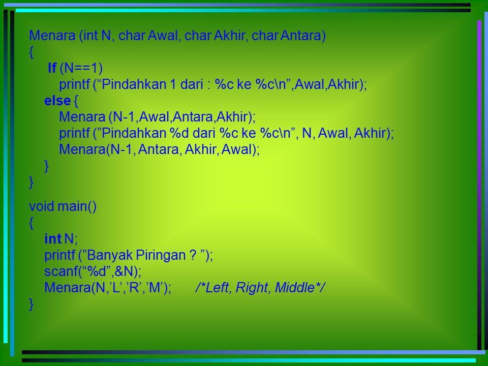 Menara (int N, char Awal, char Akhir, char Antara)