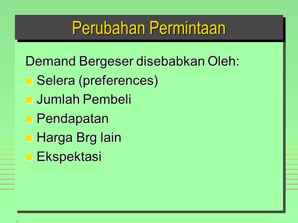 Perubahan Permintaan Demand Bergeser disebabkan Oleh: