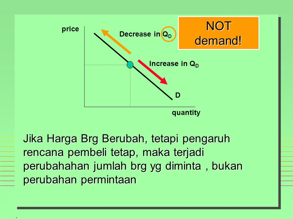 NOT demand! price. Decrease in QD. Increase in QD. D. quantity.