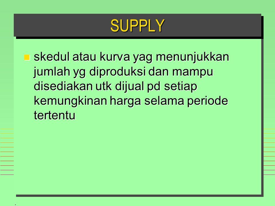 SUPPLY skedul atau kurva yag menunjukkan jumlah yg diproduksi dan mampu disediakan utk dijual pd setiap kemungkinan harga selama periode tertentu.