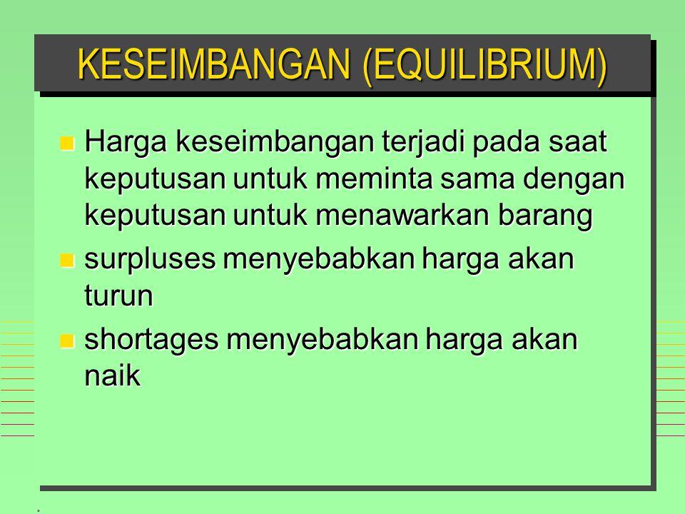 KESEIMBANGAN (EQUILIBRIUM)