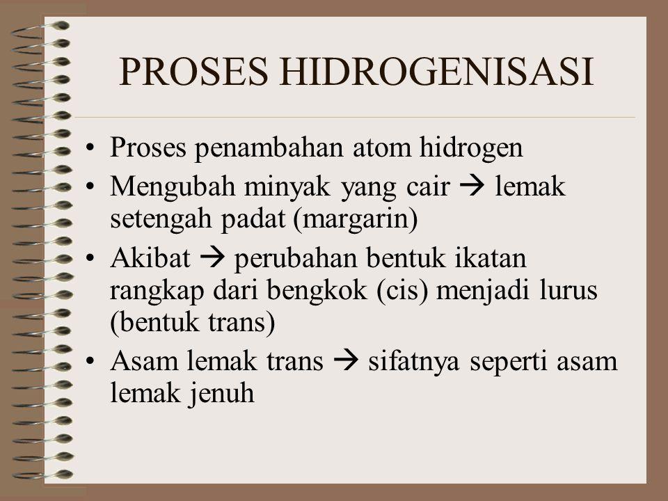 PROSES HIDROGENISASI Proses penambahan atom hidrogen