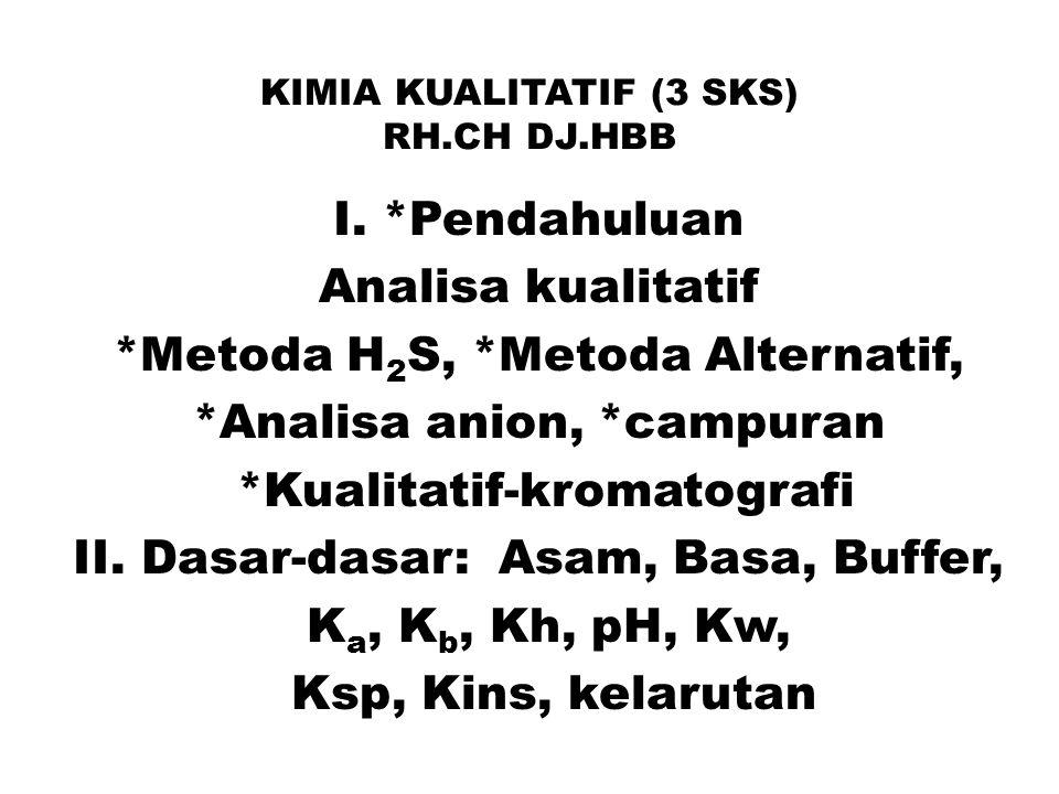 KIMIA KUALITATIF (3 SKS) RH.CH DJ.HBB
