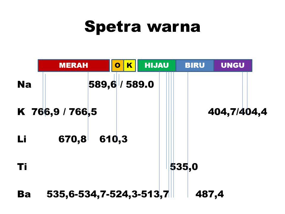 Spetra warna Na 589,6 / 589.0. K 766,9 / 766,5 404,7/404,4.
