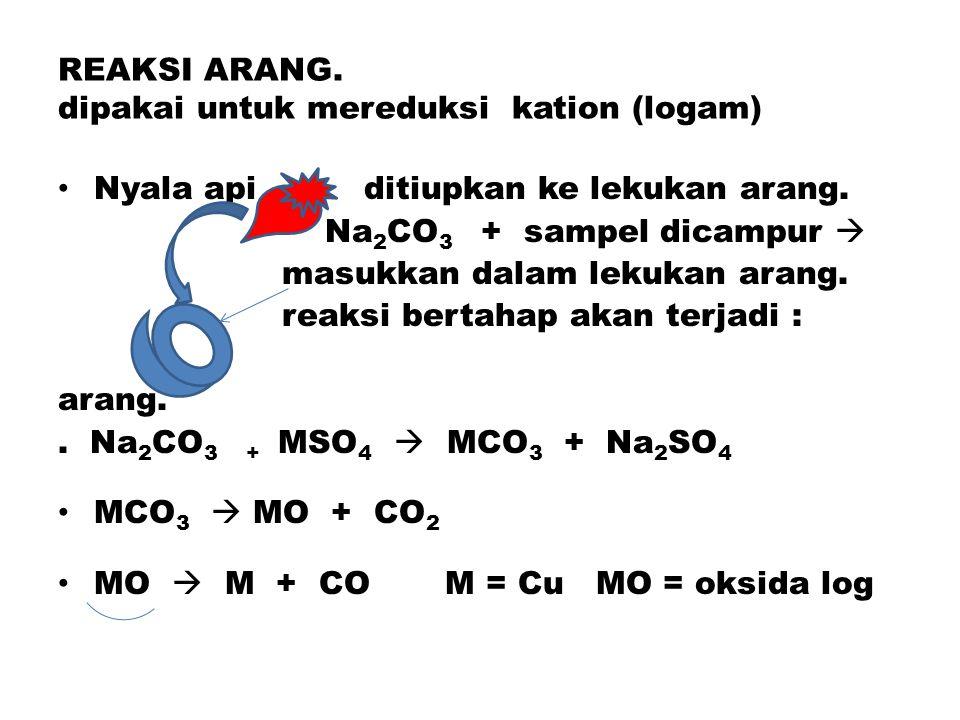 REAKSI ARANG. dipakai untuk mereduksi kation (logam)