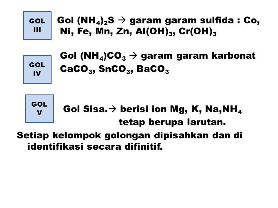 Gol (NH4)CO3  garam garam karbonat CaCO3, SnCO3, BaCO3