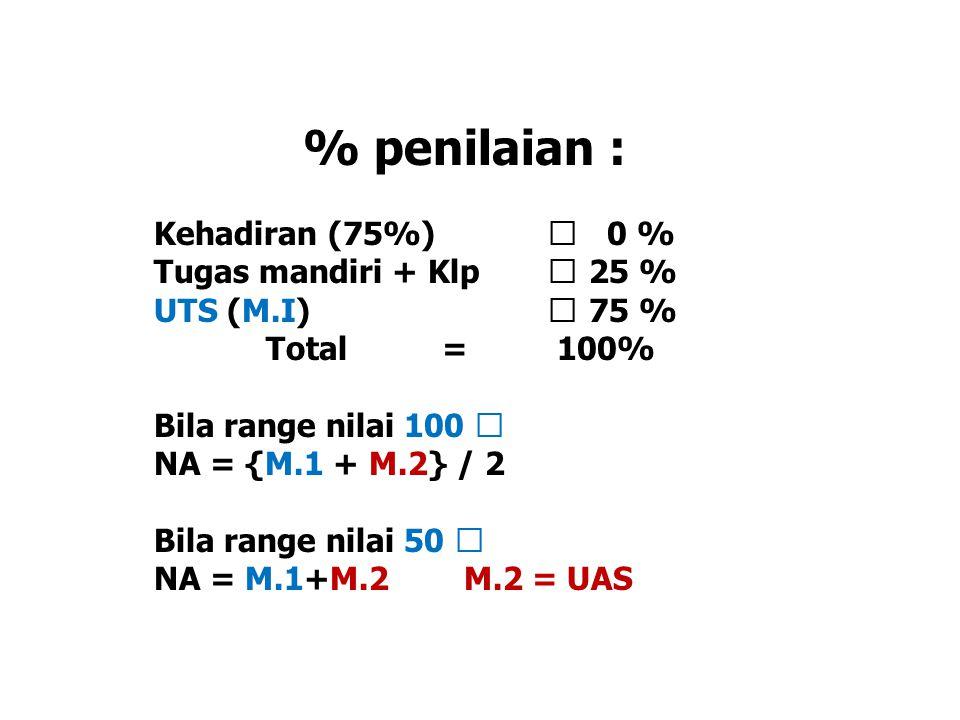 % penilaian : Kehadiran (75%)  0 % Tugas mandiri + Klp  25 %