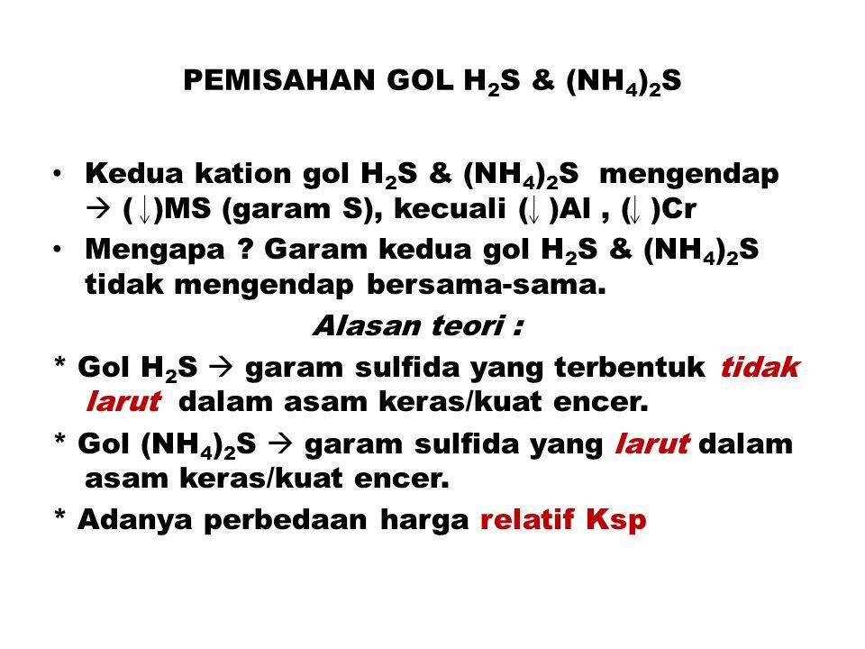 PEMISAHAN GOL H2S & (NH4)2S