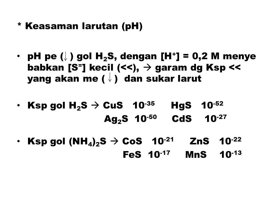 * Keasaman larutan (pH)