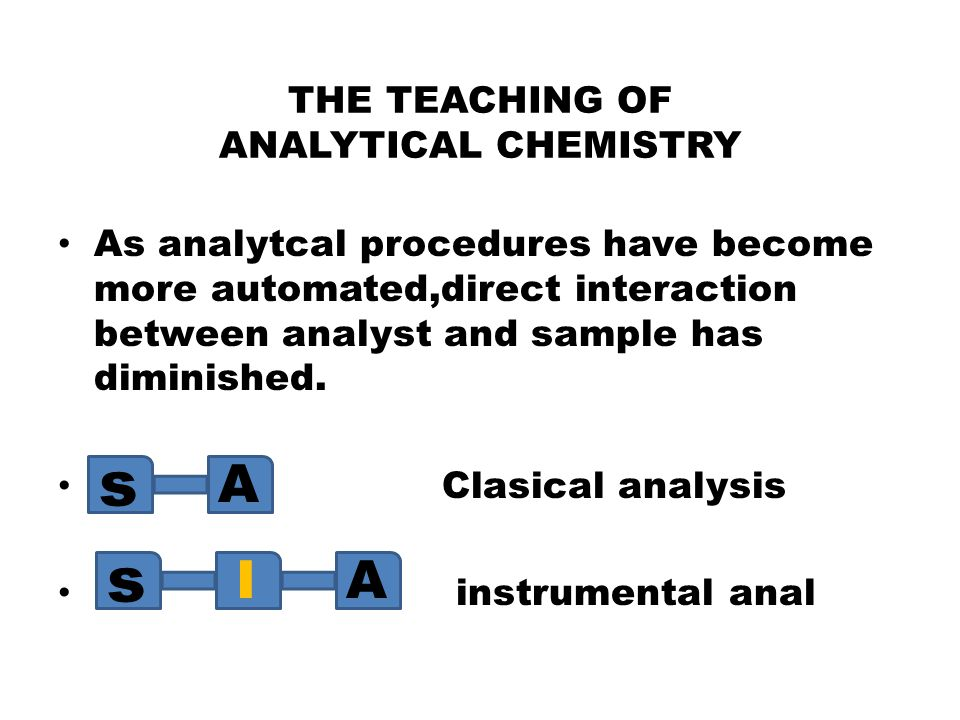 THE TEACHING OF ANALYTICAL CHEMISTRY