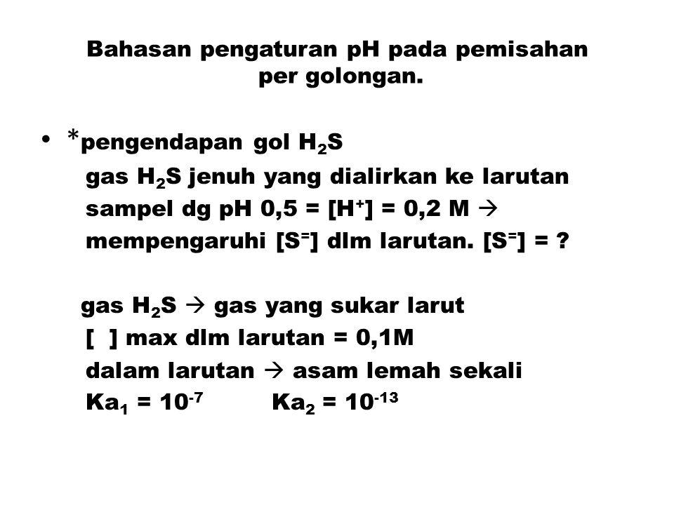 Bahasan pengaturan pH pada pemisahan per golongan.