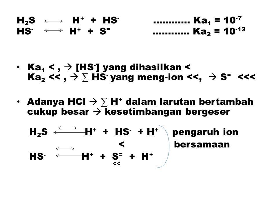 H2S H+ + HS- ………… Ka1 = 10-7 HS- H+ + S= ………… Ka2 = 10-13