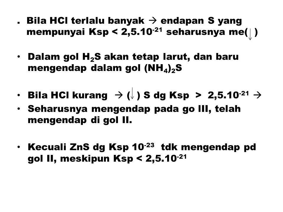 Bila HCl terlalu banyak  endapan S yang mempunyai Ksp < 2,5