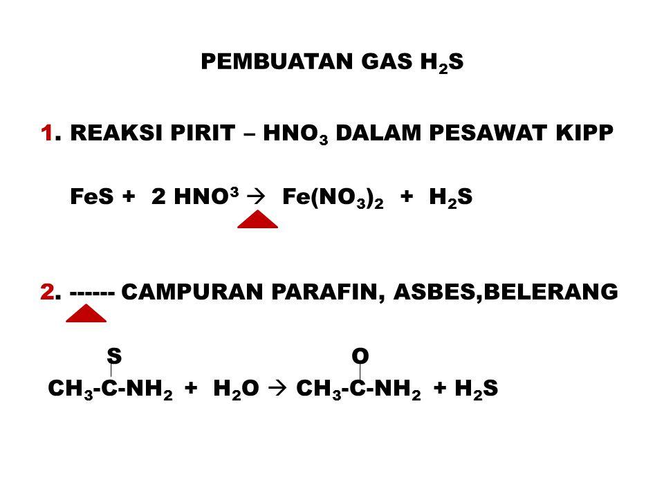 PEMBUATAN GAS H2S