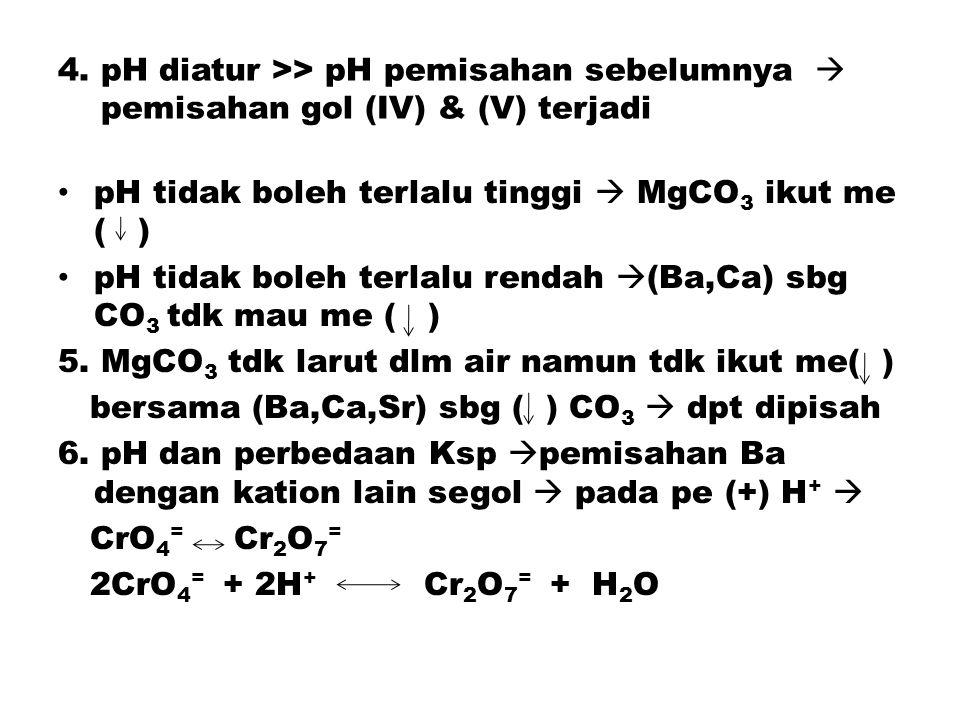 4. pH diatur >> pH pemisahan sebelumnya  pemisahan gol (IV) & (V) terjadi