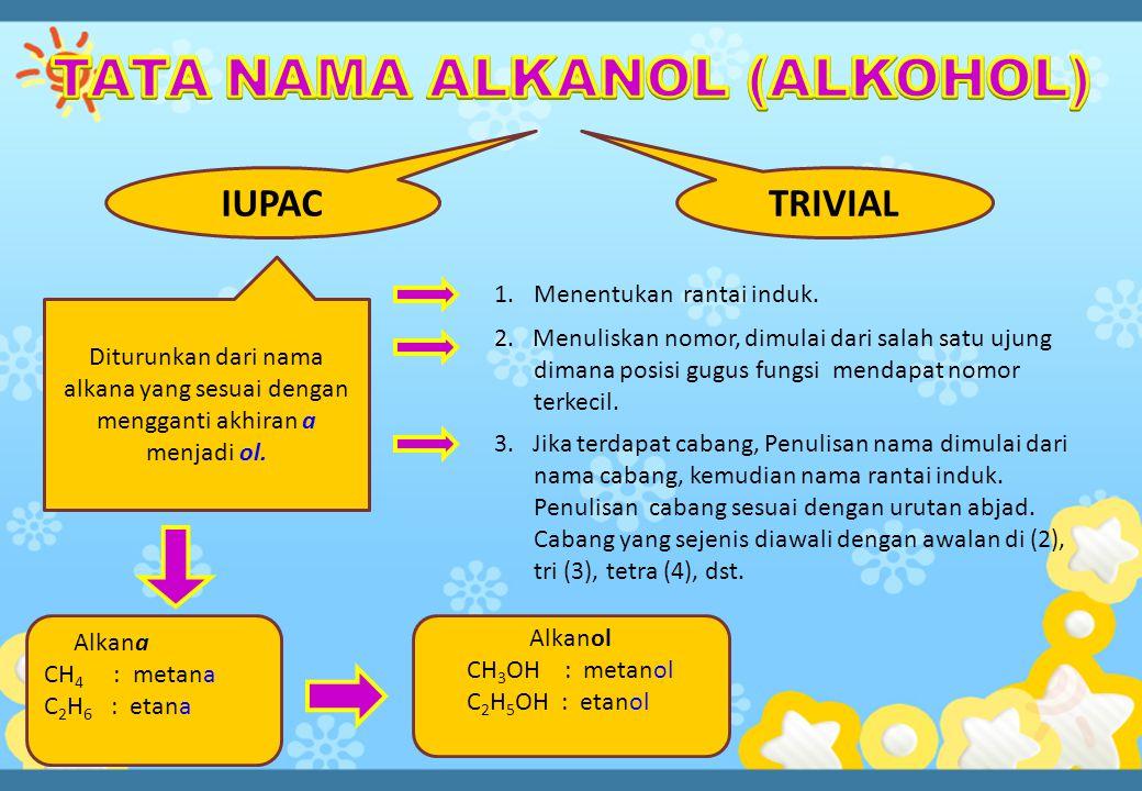 TATA NAMA ALKANOL (ALKOHOL)