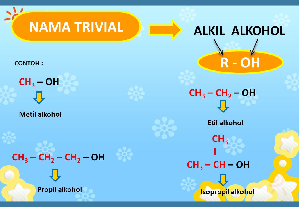 NAMA TRIVIAL R - OH ALKIL ALKOHOL CH3 – OH CH3 – CH2 – OH I