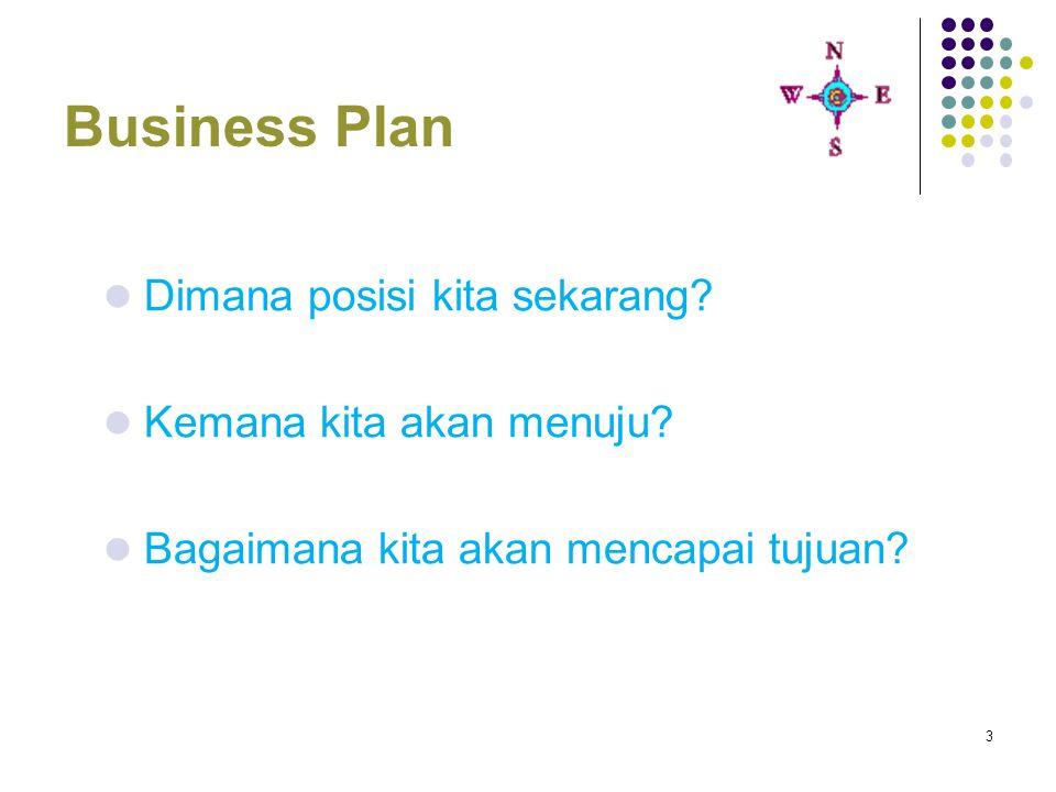 Business Plan Dimana posisi kita sekarang Kemana kita akan menuju