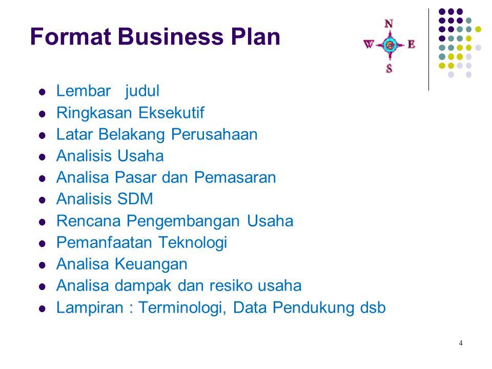 Format Business Plan Lembar judul Ringkasan Eksekutif