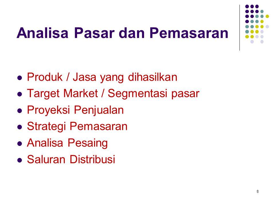 Analisa Pasar dan Pemasaran