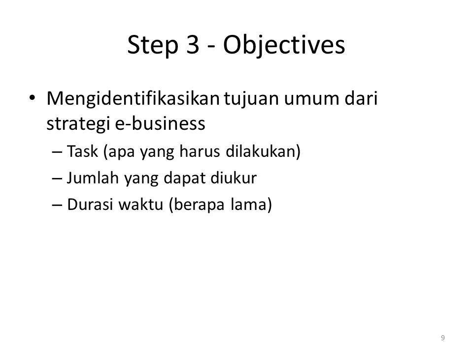 Step 3 - Objectives Mengidentifikasikan tujuan umum dari strategi e-business. Task (apa yang harus dilakukan)