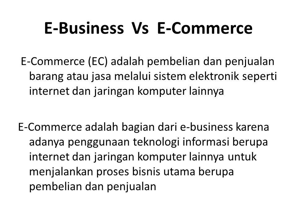 E-Business Vs E-Commerce