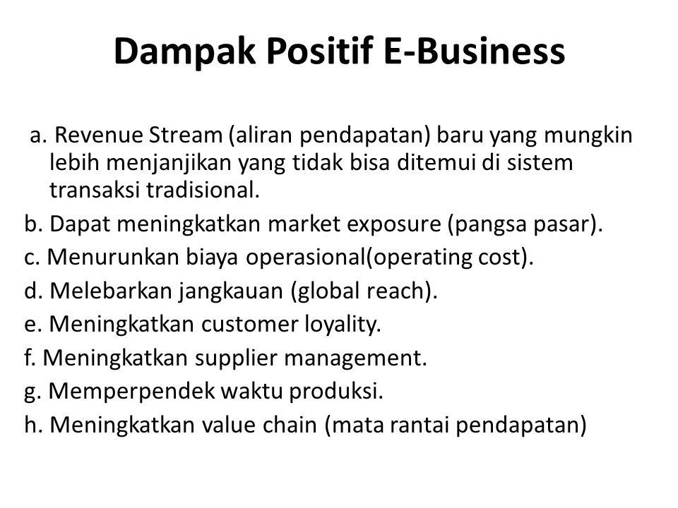 Dampak Positif E-Business