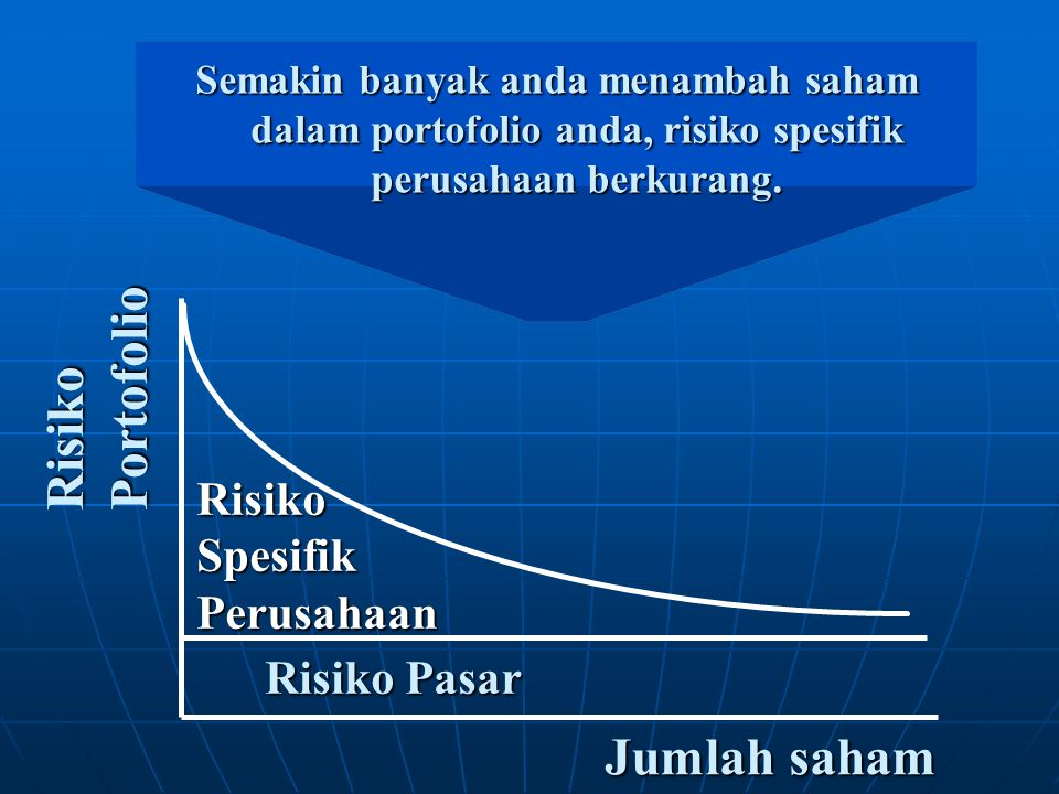 Portofolio Risiko Jumlah saham Risiko Spesifik Perusahaan Risiko Pasar
