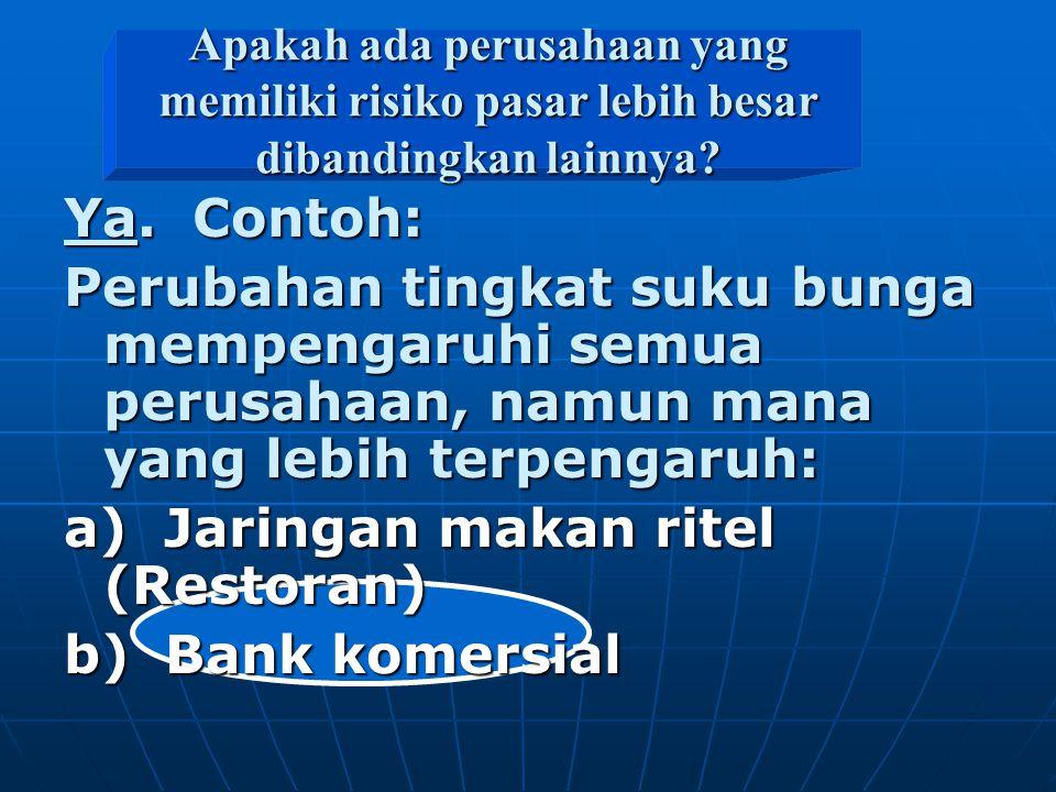 a) Jaringan makan ritel (Restoran) b) Bank komersial