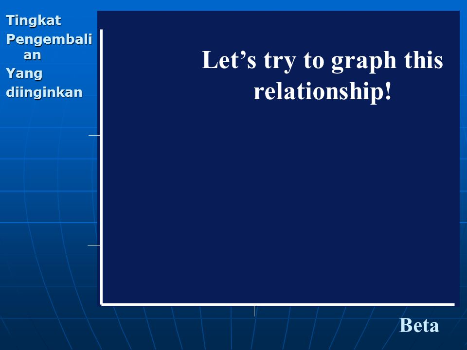 Let's try to graph this relationship!